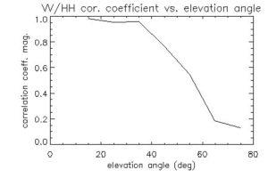 correlation_coefficient